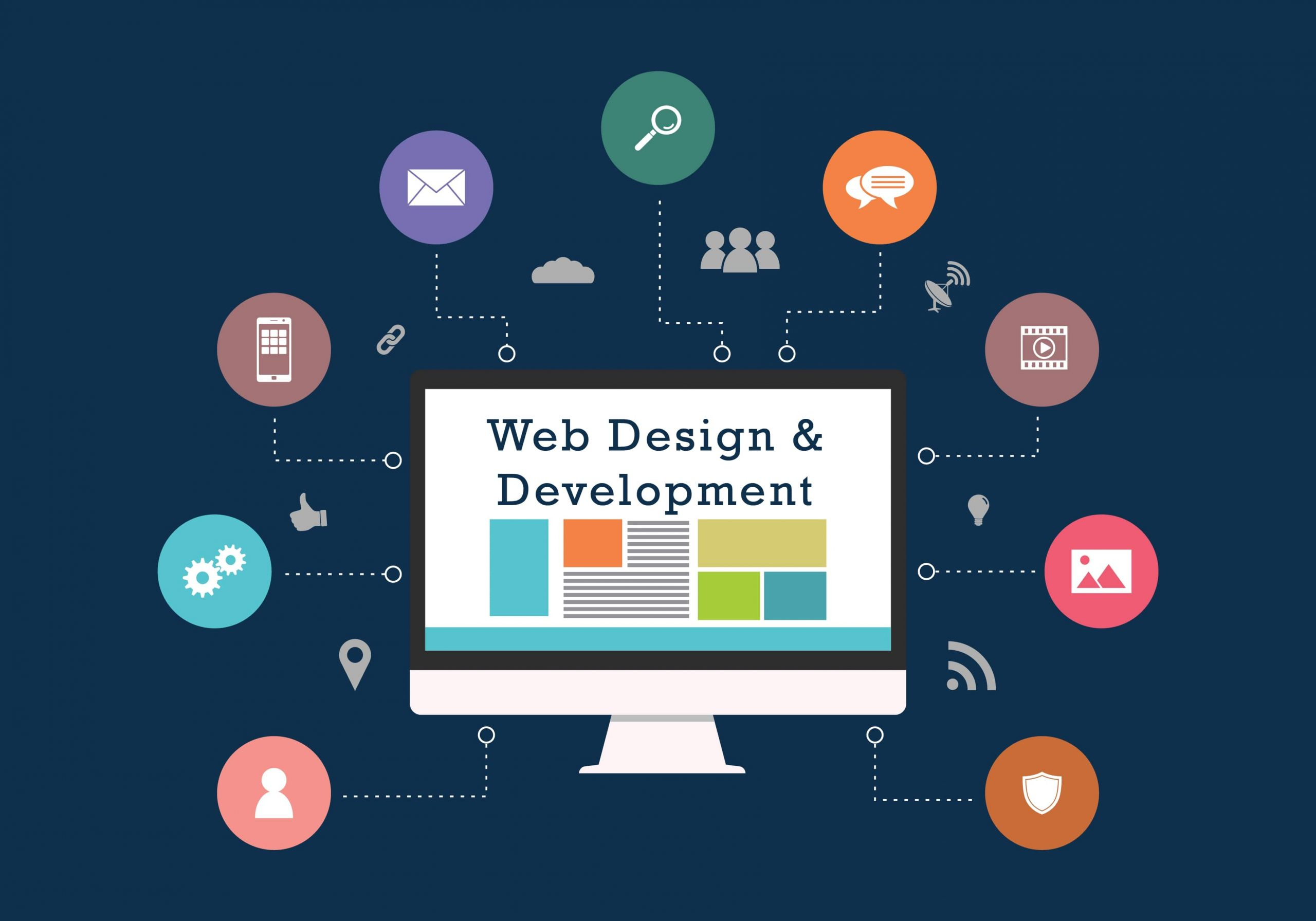 Get-the-Most-Fancied-Web-Development-Services-min-scaled